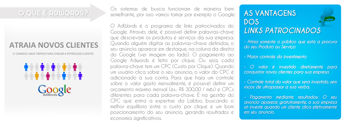 como funciona google adwords Campanhas de Links Patrocinados - Marketing Na Internet